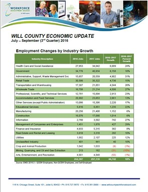 Will County Economic update Image